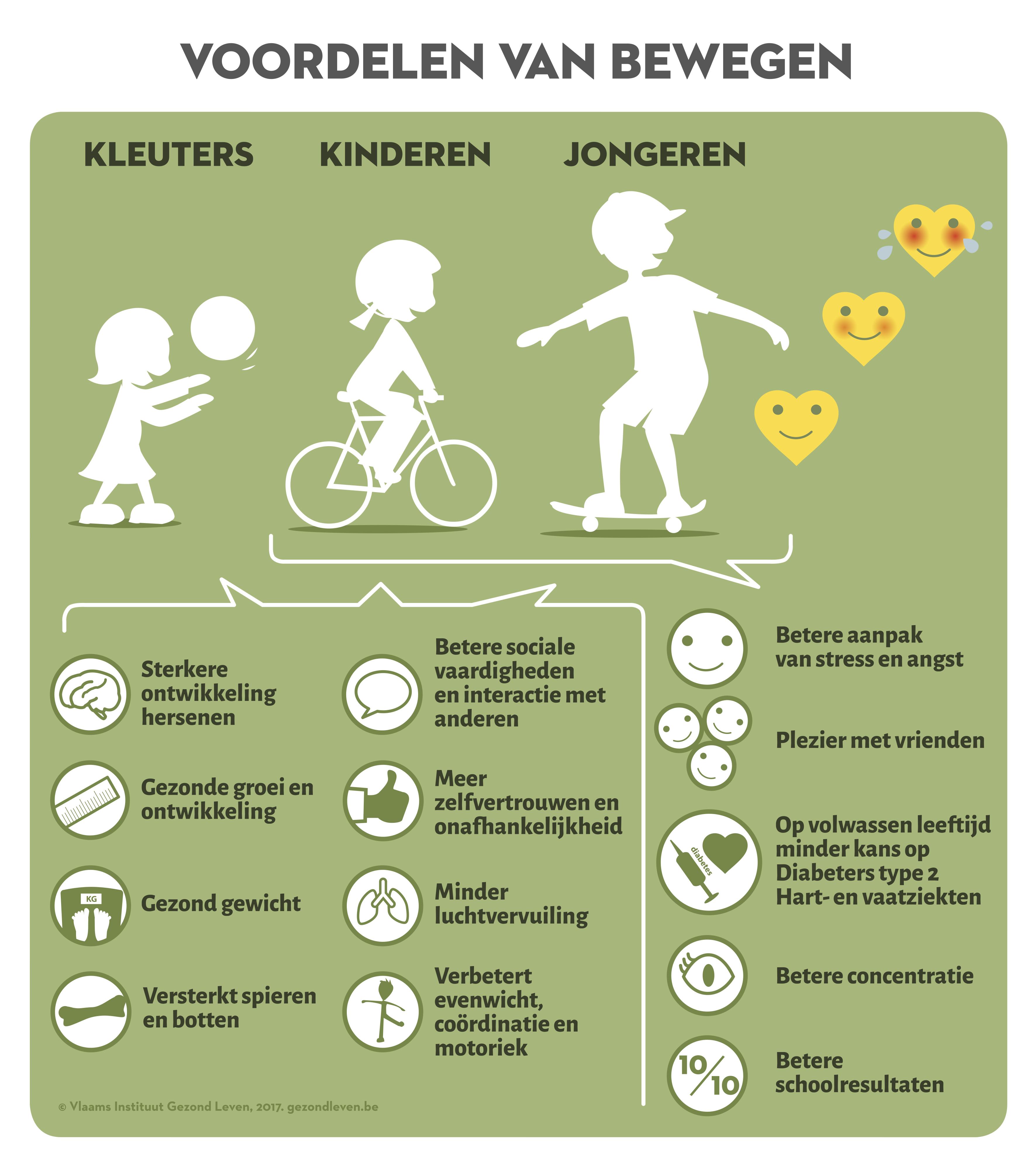 waarom is bewegen gezond? | vlaams instituut gezond leven
