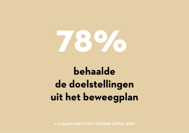 Bov 2018 Behaalde Doelstellingen