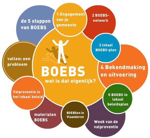 Boebs Grafisch