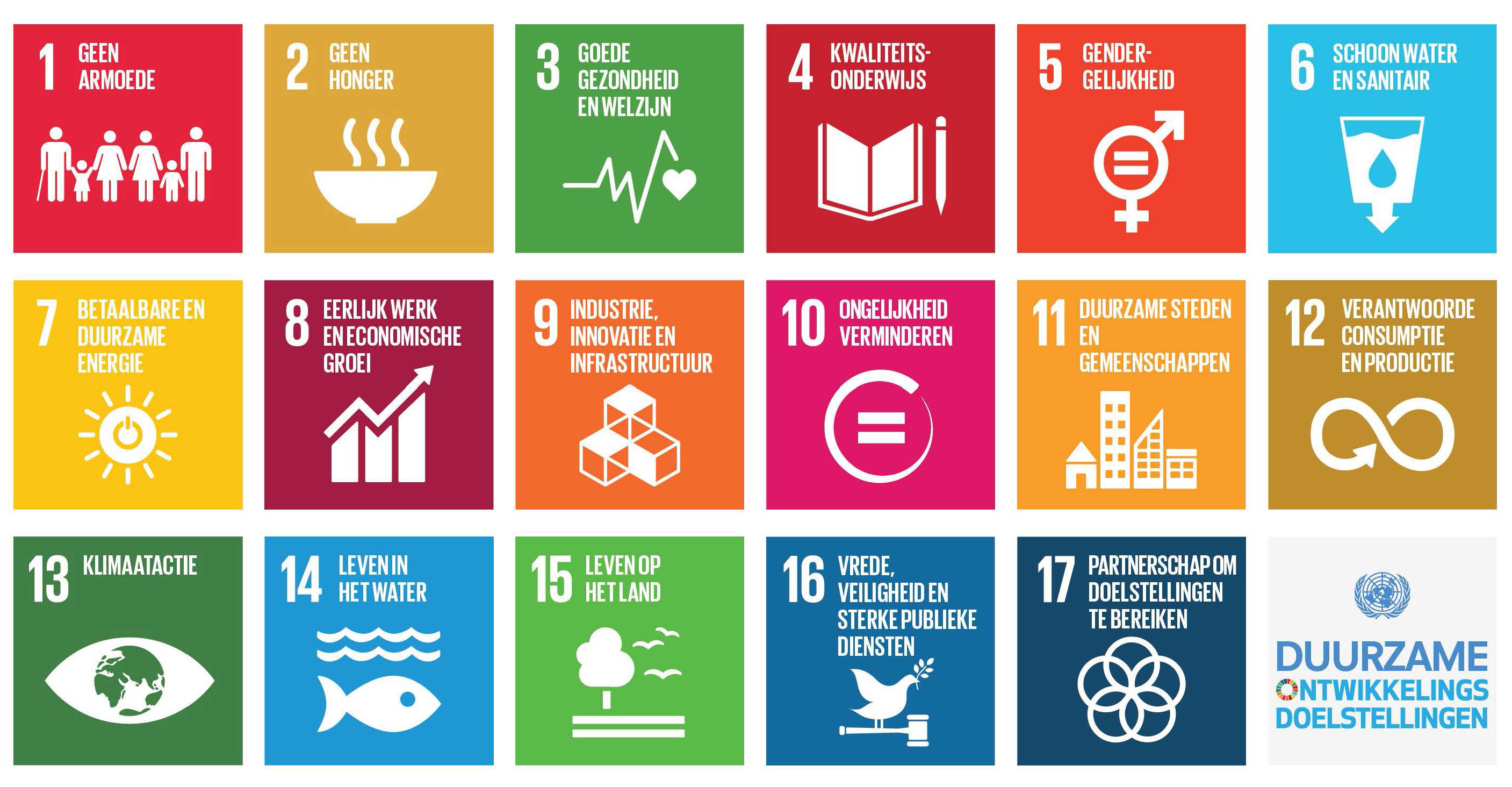 Sdg Dutch Overview