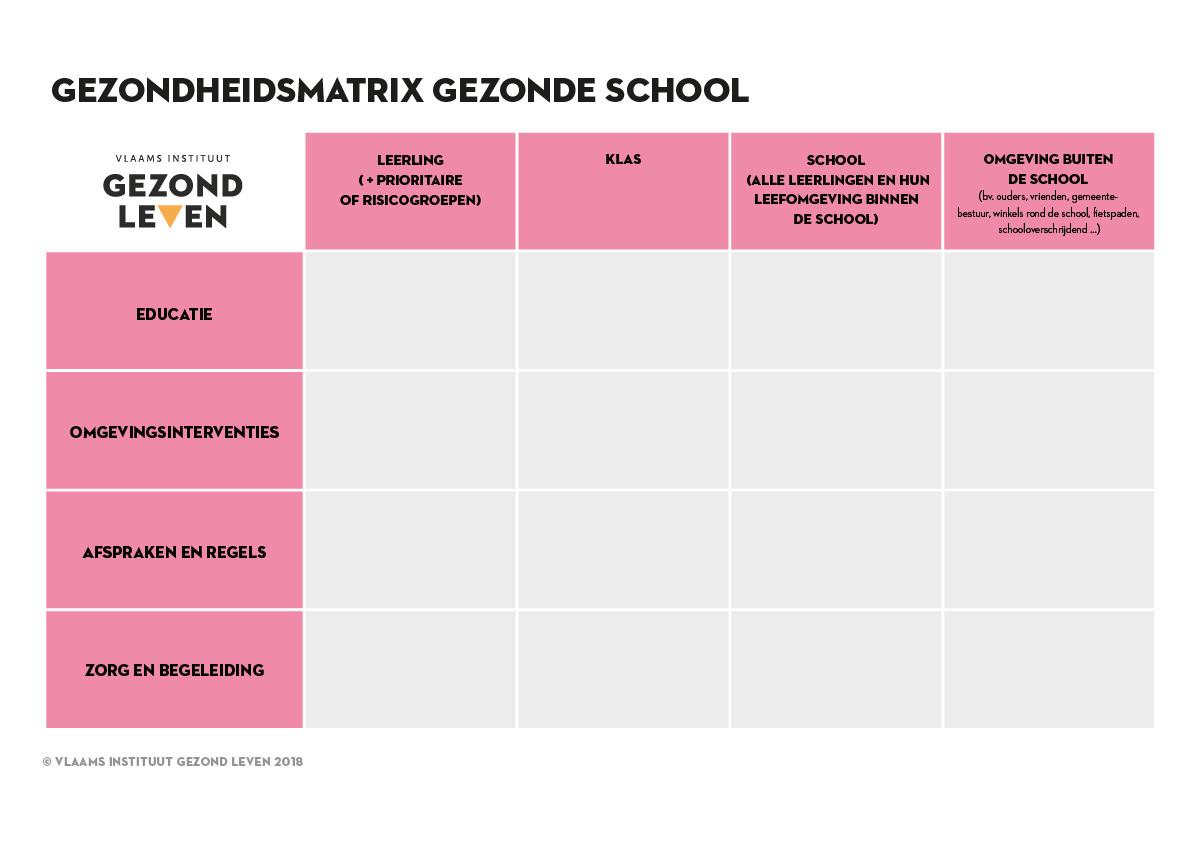 Gezondheidsmatrix Gezonde School