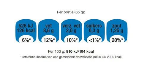 Fop Label 1