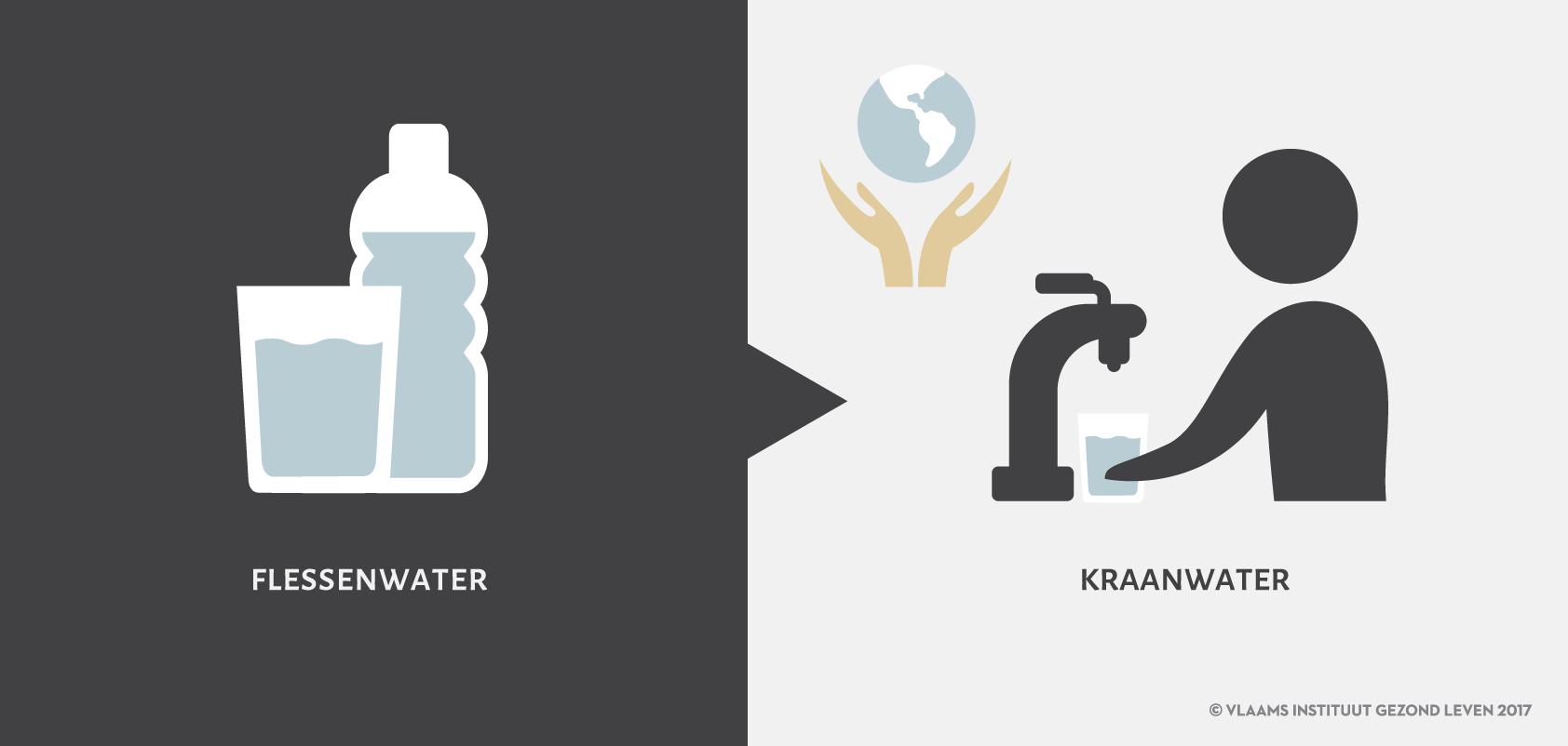 GL Infographic kleine aanpassingen water rgb