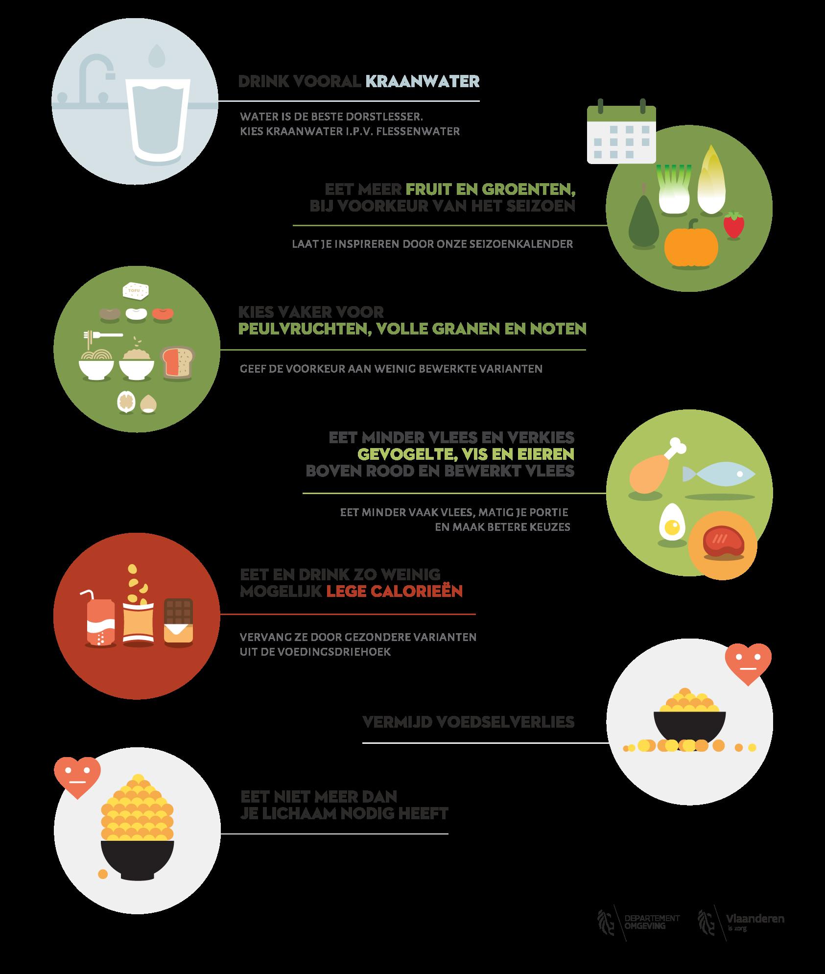 GL infographic duurzaamheid milieuverantwoord rgb