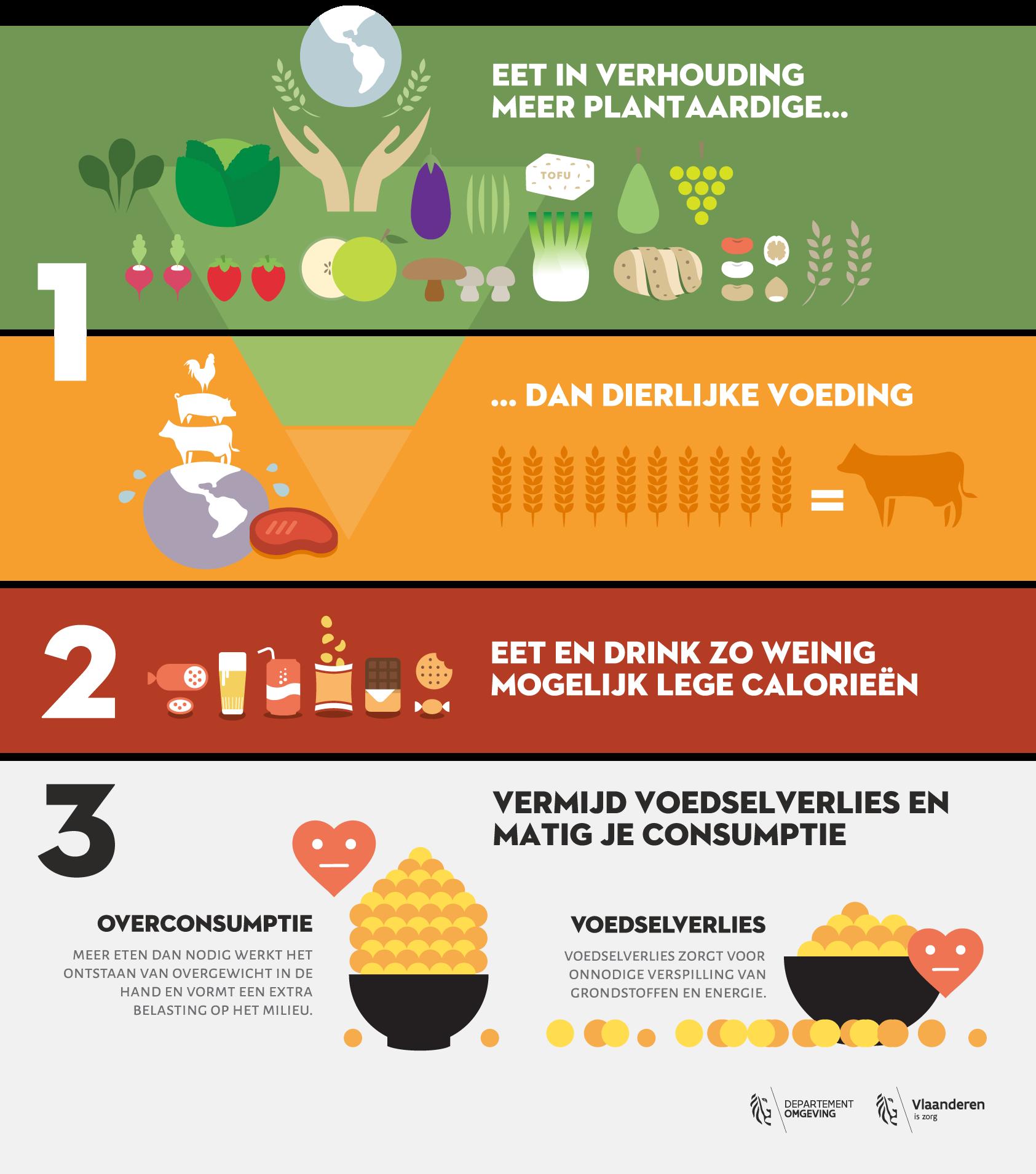 GL infographic duurzaamheid uitgangspunten rgb