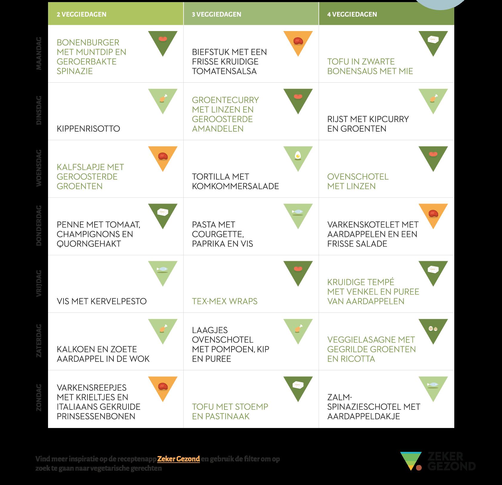 GL infographic vlees HOE VAAK stap2 rgb