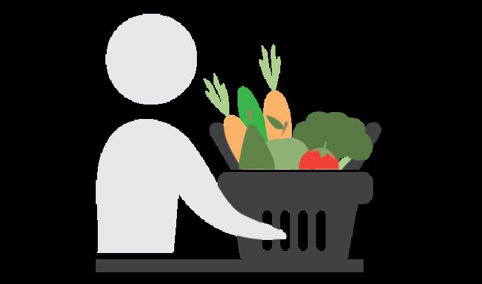 Infographic Voeding Supermarkt