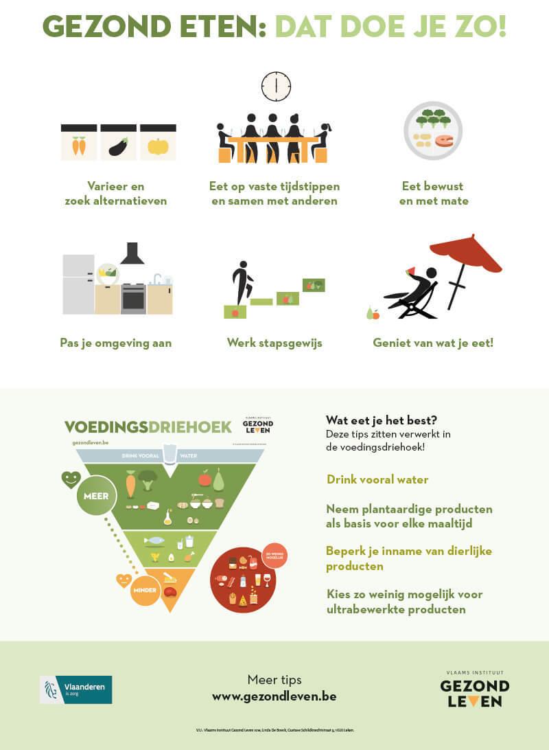 Affiche Gezond Eten Dat Doe Je Zo Digitaal