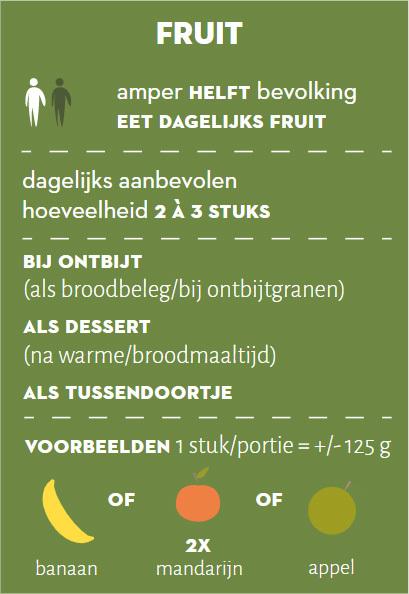 Fruit Infographic
