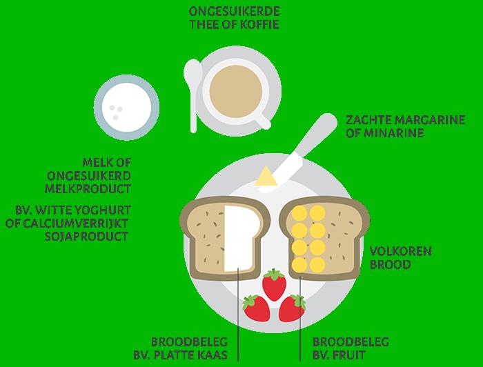 Infographic Ontbijt Met Brood2