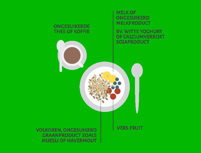 Infographic Ontbijt Met Granen