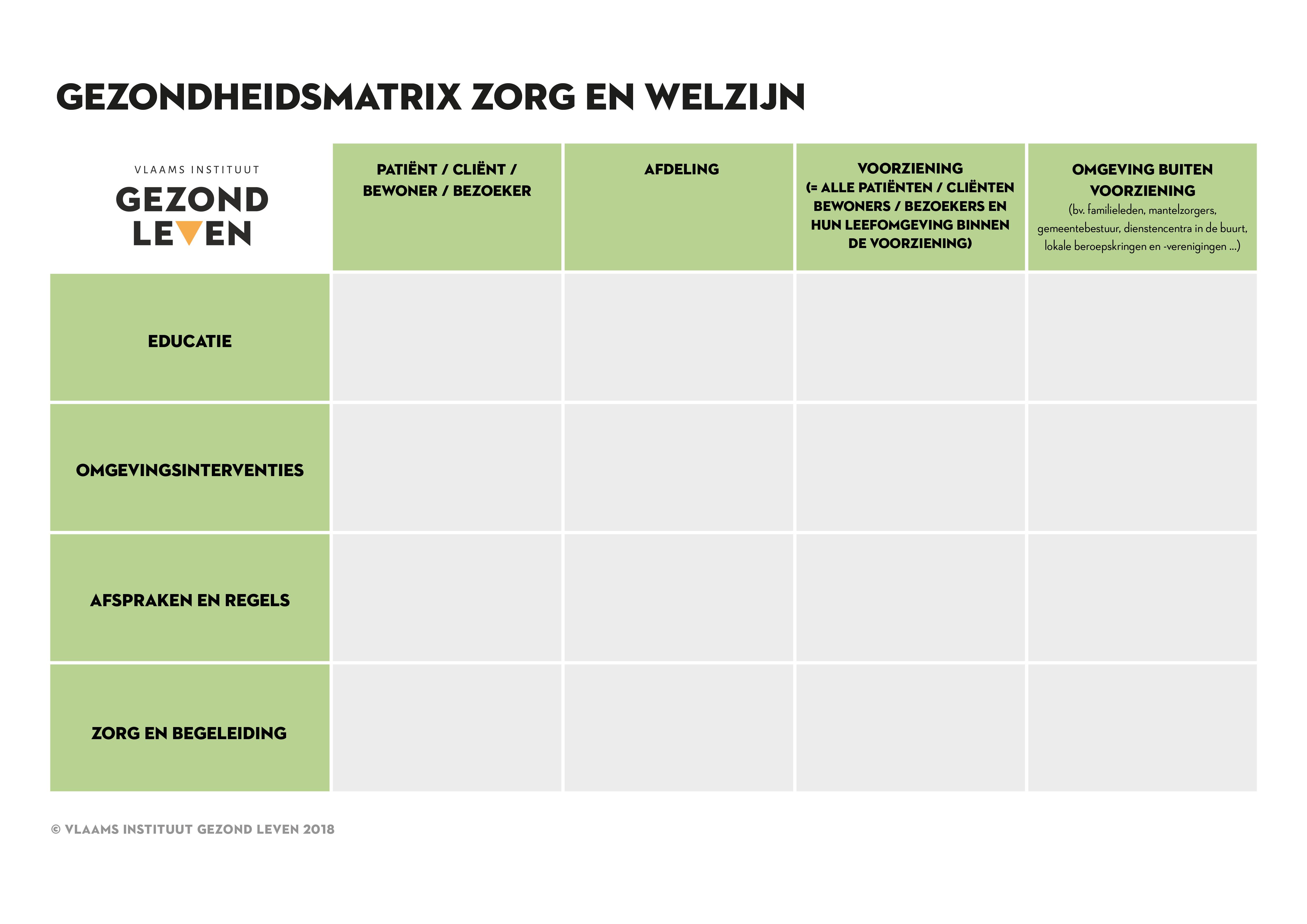 Gezondheidsmatrix Zorg En Welzijn Hr